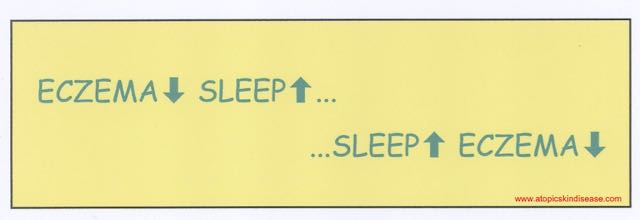 Sleep-eczema-and-TheCombinedApproach